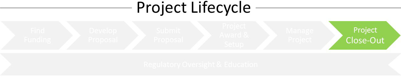 Lifecycle_PCO